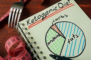 Low Carbs for Weight Loss through Insulin Sensitivity